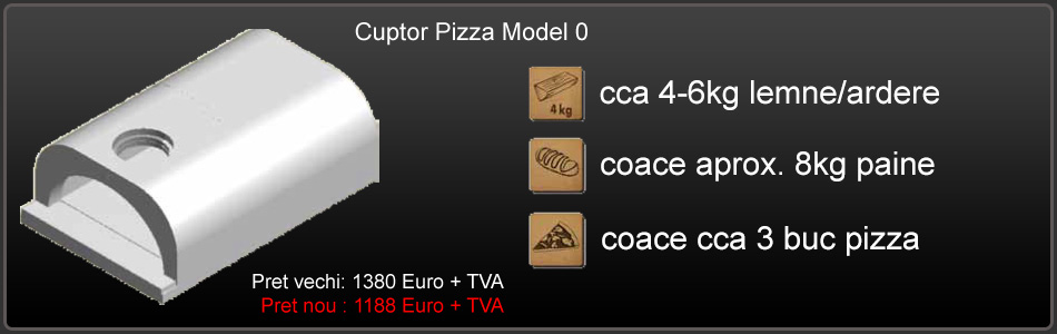 Cuptor-pizza-Model-0