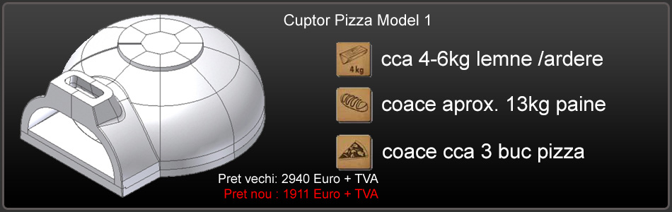 Cuptor-pizza-Model-1